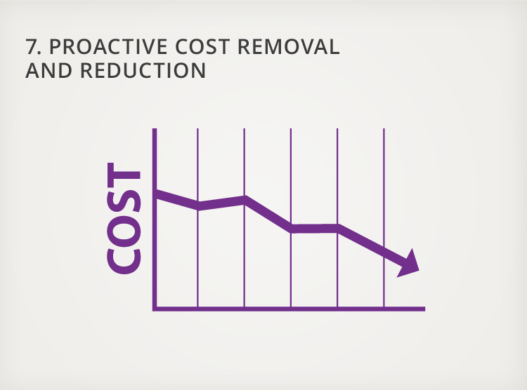 7. Proactive Cost Removal and Reduction